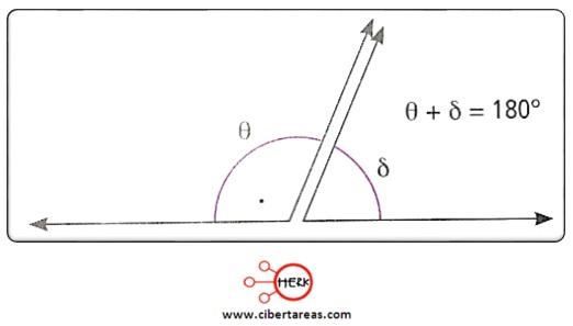 Suma de medidas de ángulos – Matemáticas 2 38