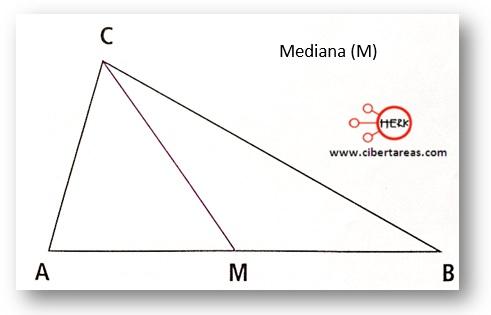 Mediana de un triángulo – Matemáticas 2   CiberTareas