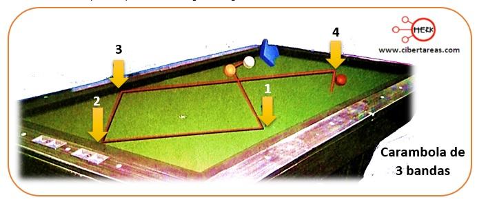 Clasificación de los ángulos – Matemáticas 2 1