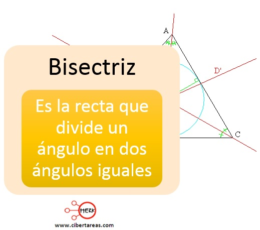 Bisectriz de un triángulo – Matemáticas 2 0
