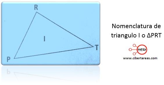Nomenclatura de los triángulos – Matemáticas 2 0