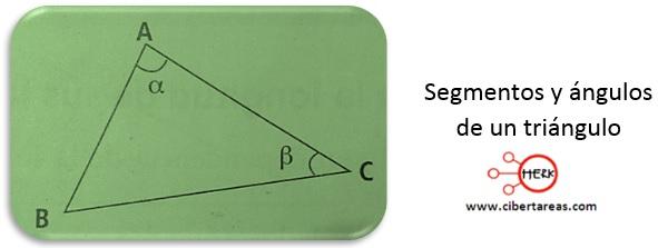 Nomenclatura de los triángulos – Matemáticas 2 2