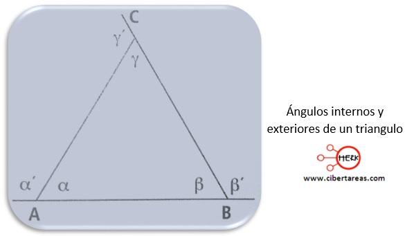 Suma de dos ángulos interiores – Matemáticas 2 0