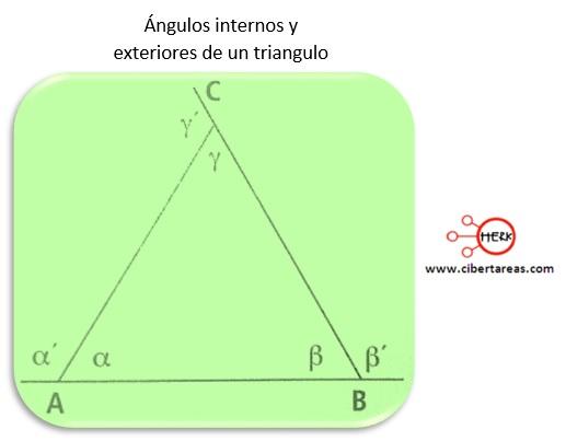 Suma de ángulos exteriores – Matemáticas 2 0
