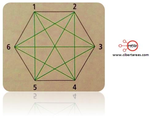 Elementos de los polígonos: radio, apotema y diagonal – Matemáticas 2 3