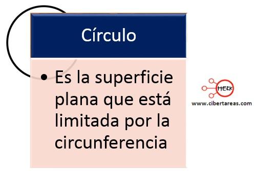 Definiciones, elementos del circulo y la circunferencia – Matemáticas 2 1