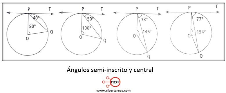 Teorema del ángulo central y el ángulo semi-inscrito – Matemáticas 2 0