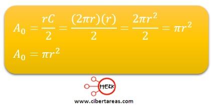 Área del circulo – Matemáticas 2 7