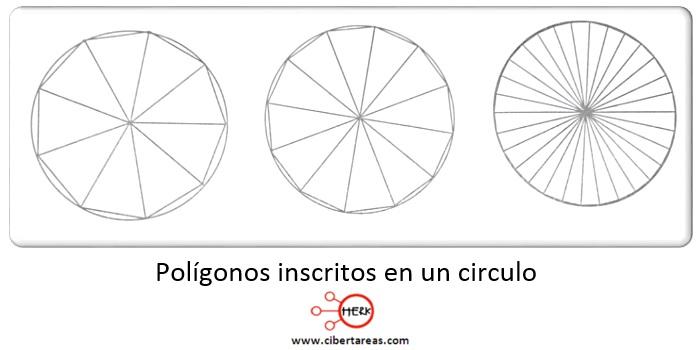 Área del circulo – Matemáticas 2 1