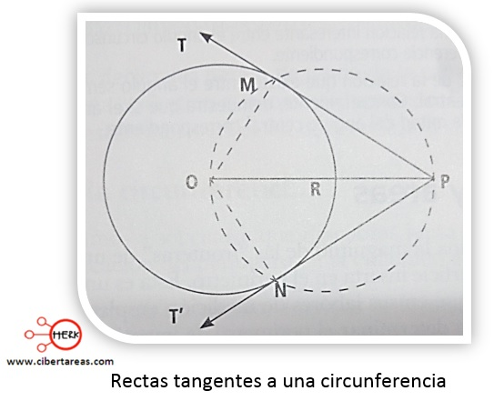 Teorema del ángulo central y el ángulo semi-inscrito – Matemáticas 2 15