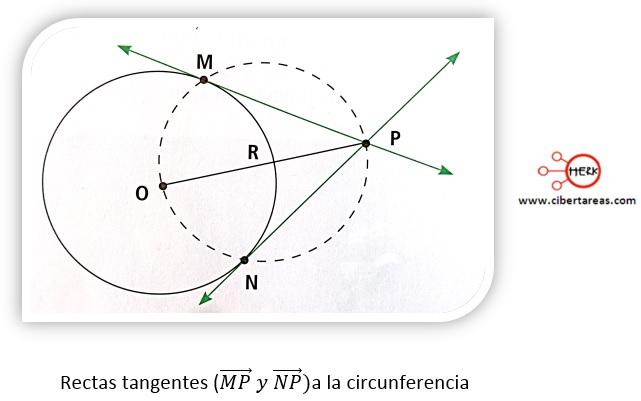 Rectas tangentes a un circulo – Matemáticas 2 4