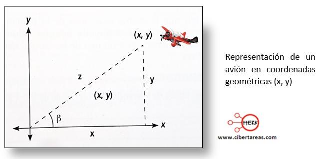 Grafica de la función tangente – Matemáticas 2 0