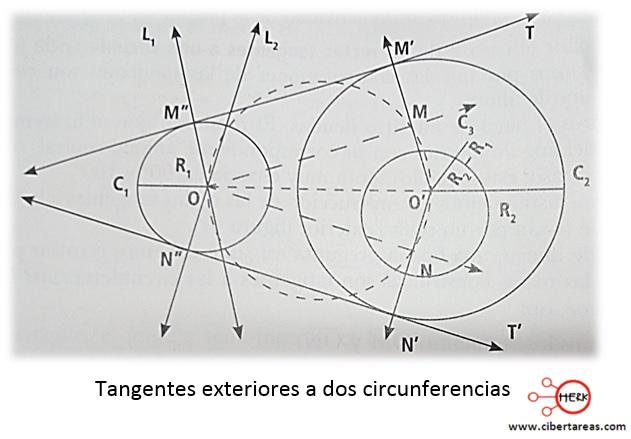 Teorema del ángulo central y el ángulo semi-inscrito – Matemáticas 2 23