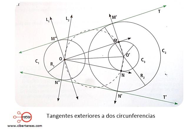Rectas tangentes a un circulo – Matemáticas 2 9