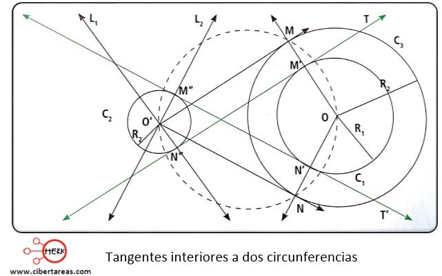 Rectas tangentes a un circulo – Matemáticas 2 14