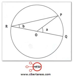 Teorema de los ángulos central e inscrito en una circunferencia ...