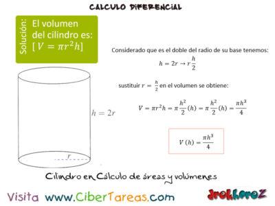 Cálculo de Áreas y Volúmenes en los Modelos Matemáticos – Cálculo Diferencial 1