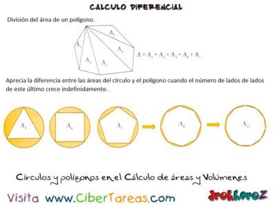 Cálculo de Áreas y Volúmenes en los Modelos Matemáticos – Cálculo Diferencial 3