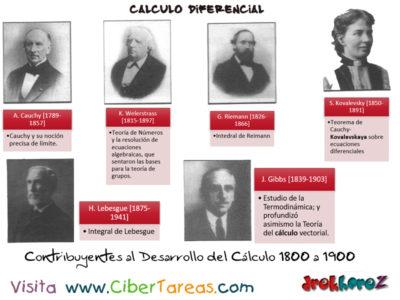 La Evolución del Cálculo y su estudio – Cálculo Diferencial 2