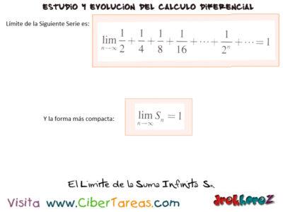 Límite de una serie en los Modelos Matemáticos – El estudio del Cálculo y su evolución – Cálculo Diferencial 2