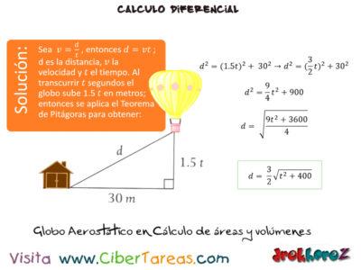 Cálculo de Áreas y Volúmenes en los Modelos Matemáticos – Cálculo Diferencial 0