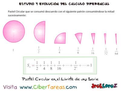 Límite de una serie en los Modelos Matemáticos – El estudio del Cálculo y su evolución – Cálculo Diferencial 0
