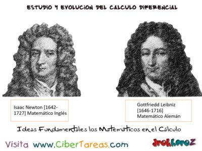 Definición de Tangente en los Modelos Matemáticos – El estudio del Cálculo y su evolución – Cálculo Diferencial 0
