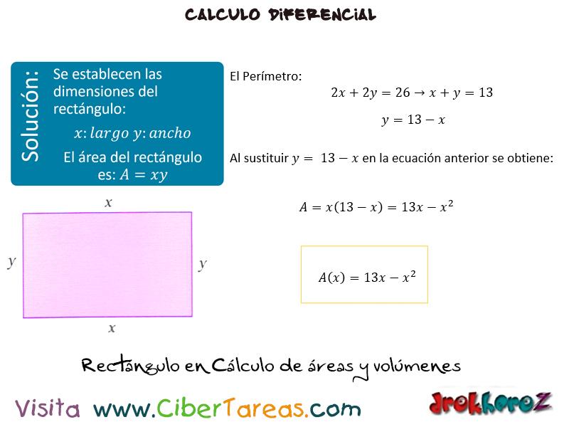 Cálculo de Áreas y Volúmenes en los Modelos Matemáticos – Cálculo ...
