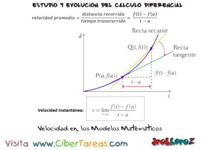 Velocidad en los Modelos Matematicos en el estudio del Cálculo y su evolución – Cálculo Diferencial 0