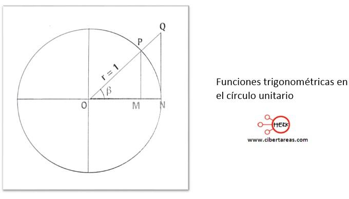 Funciones trigonométricas de un segmento – Matemáticas 2 2