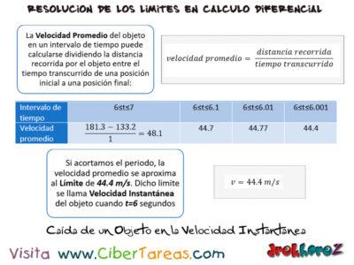 Velocidad instantánea en una tabla, gráfica y aplicación – Cálculo Diferencial 1