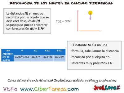 Velocidad instantánea en una tabla, gráfica y aplicación – Cálculo Diferencial 0