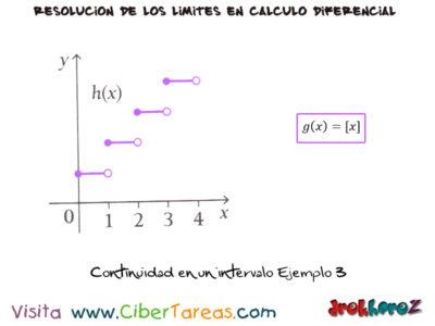 Continuidad en los Límites – Cálculo Diferencial 3