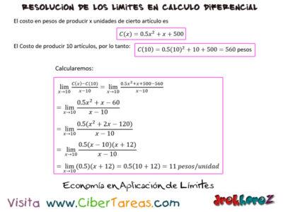 La Aplicación de Límites – Cálculo Diferencial 1