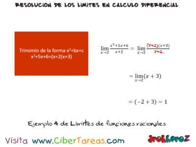 Límites de Funciones Racionales – Cálculo Diferencial 4