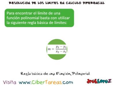 Limite de Funciones Polinomiales – Cálculo Diferencial 0