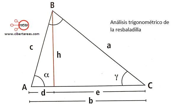 Ley de cosenos – Matemáticas 2 3