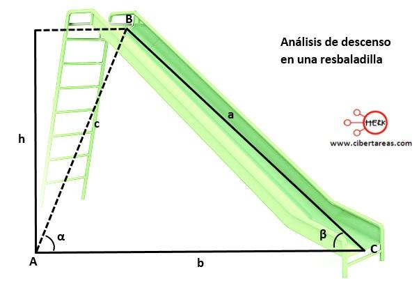 Ley de cosenos – Matemáticas 2 0
