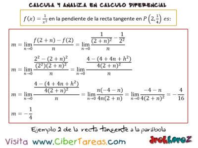 El Proceso para determinar el cambio en Tangentes – Cálculo Diferencial 4