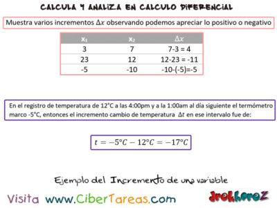El Incremento de una variables en una función – Cálculo Diferencial 1