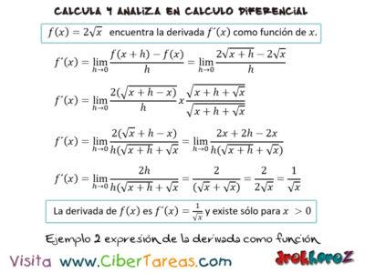 La Derivada como función – Cálculo Diferencial 3
