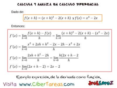 La Derivada como función – Cálculo Diferencial 1