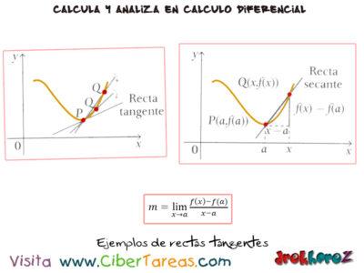 El Proceso para determinar el cambio en Tangentes – Cálculo Diferencial 1