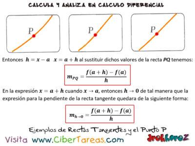 El Proceso para determinar el cambio en Tangentes – Cálculo Diferencial 2