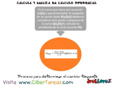 El Proceso para determinar el cambio en Tangentes – Cálculo Diferencial 0