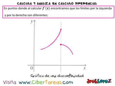 Otras formas de indicar la derivada – Cálculo Diferencial 3