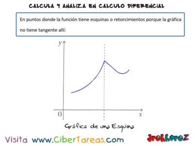 Otras formas de indicar la derivada – Cálculo Diferencial 4