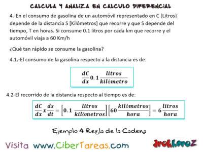 Ejemplos de la Regla de la Cadena – Cálculo Diferencial 2