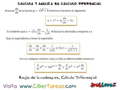 La Regla de la Cadena – Cálculo Diferencial 0