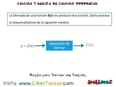Las Reglas para Derivar – Cálculo Diferencial 0